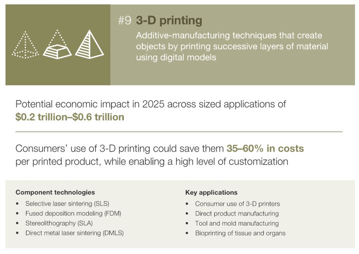 McKinsey, report, 2025, future, economics, economy, idustry, disruptive, technology