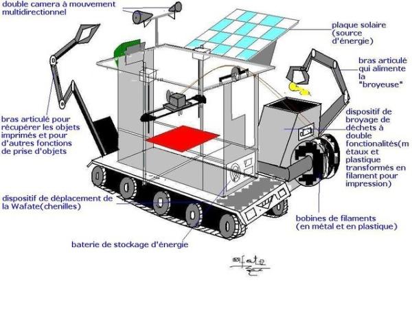 Engineering Design In Chips