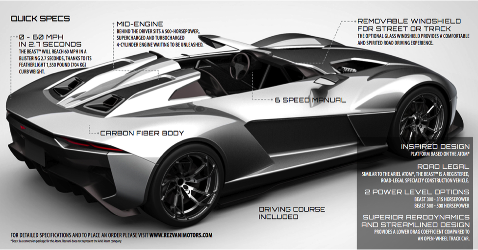 rezvani supercar uses 3d printed components. Black Bedroom Furniture Sets. Home Design Ideas