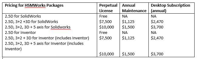 Solidworks License Free