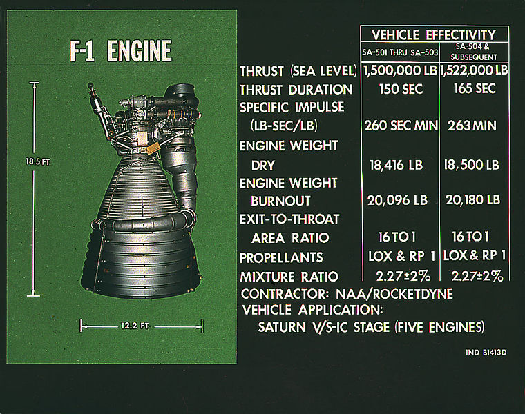 The Past  And Future  Of Rocketdyne U0026 39 S F