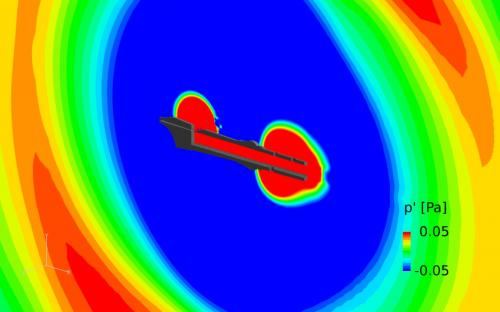 instrument, simulation, fluid dynamics,