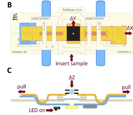 a printable 50 cent paper microscope engineering com