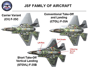jet, fighter, f-35b, marines, vtol