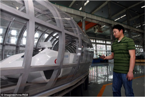 maglev, china. train. supersonic, hypersonic, speed