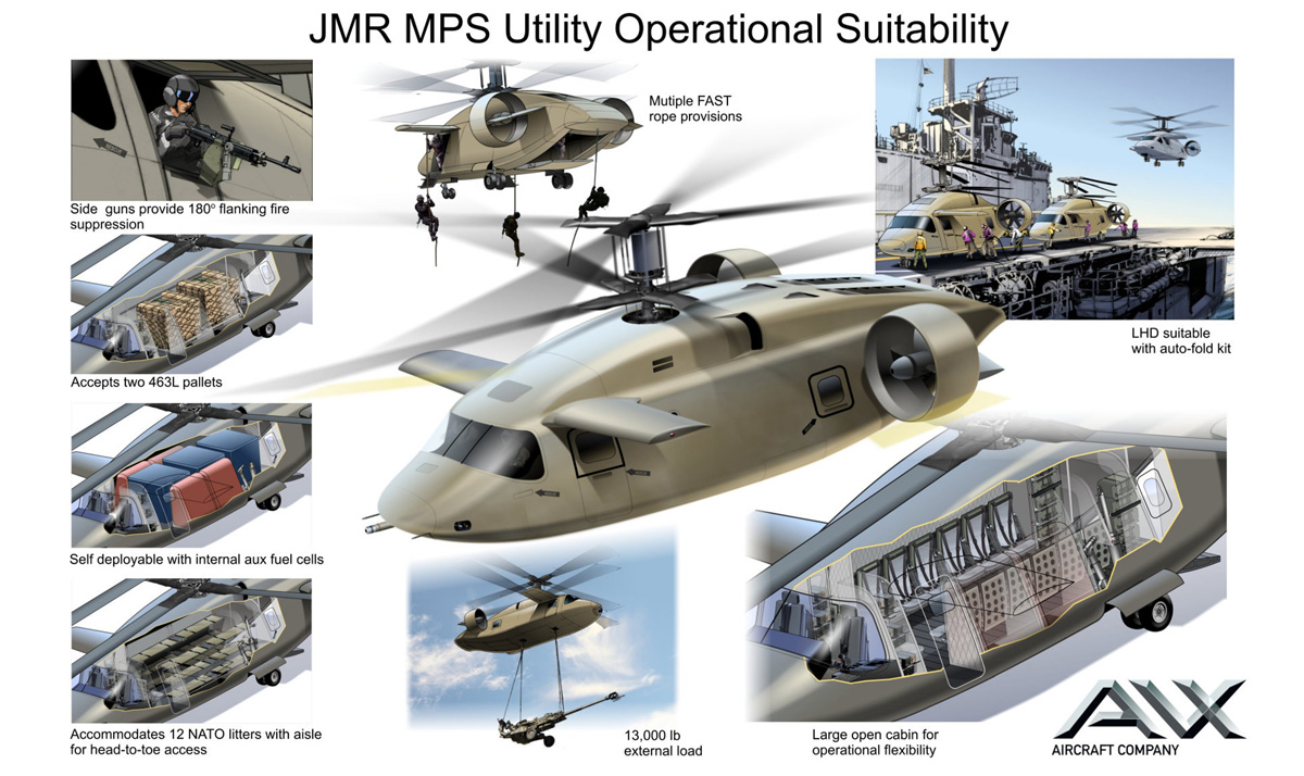 ... the us army is in the market for its next gen high speed helicopter