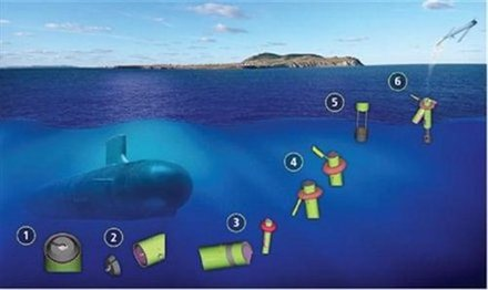 Darpa, sub, UAV, robot, UUV, space, exporation, military, submarine, ship