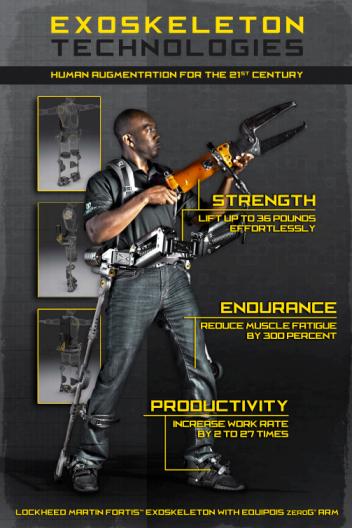 exoskeleton, exosuit, lockheed marting, Navy, military
