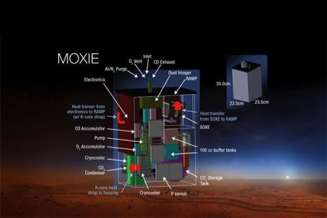 NASA, Mars, Rover, Oxygen, Colony