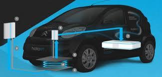wireless, charging, EV, car, race car, racer, Formula E, Drayson, Qualcomm, Halo, Infrastructure, road