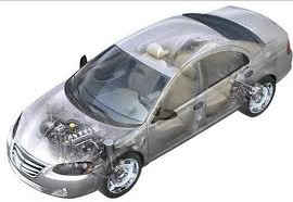 thomasnet, auto, bioplastics, plastic