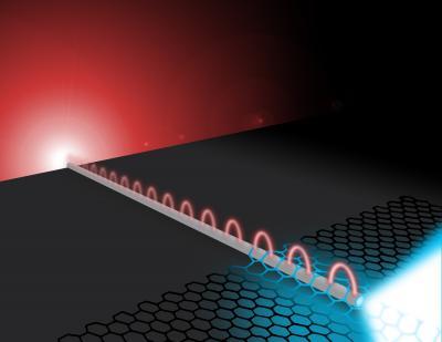 nanowire, circuits, photon, mobile technology,