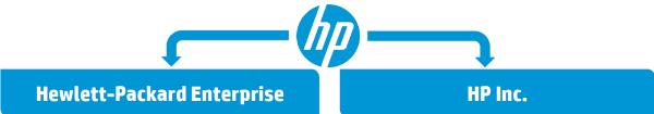 3D Printing, Hewlett Packard, business