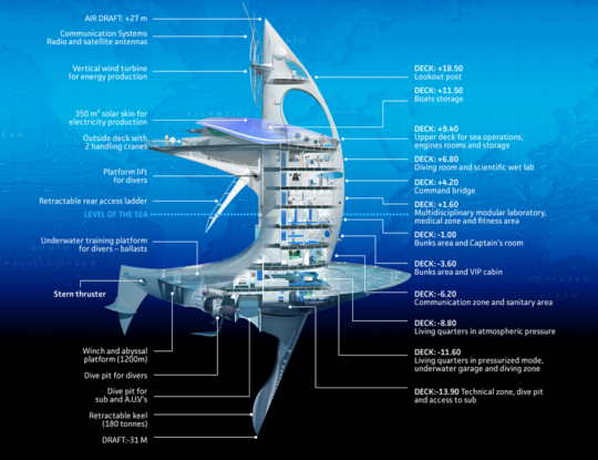 Seaorbiter Construction Slated For 2014 Gt Engineering Com