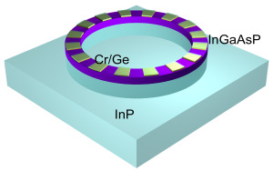 laser, microring, spectroscopy, optics, sandia