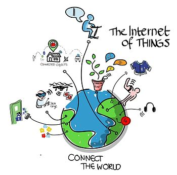 Internet of things, product, communications, product development