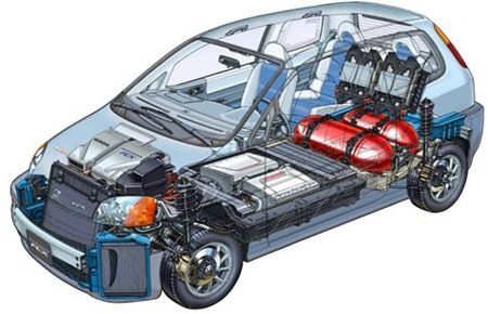 natural gas, car, automotive, material, storage, fuel
