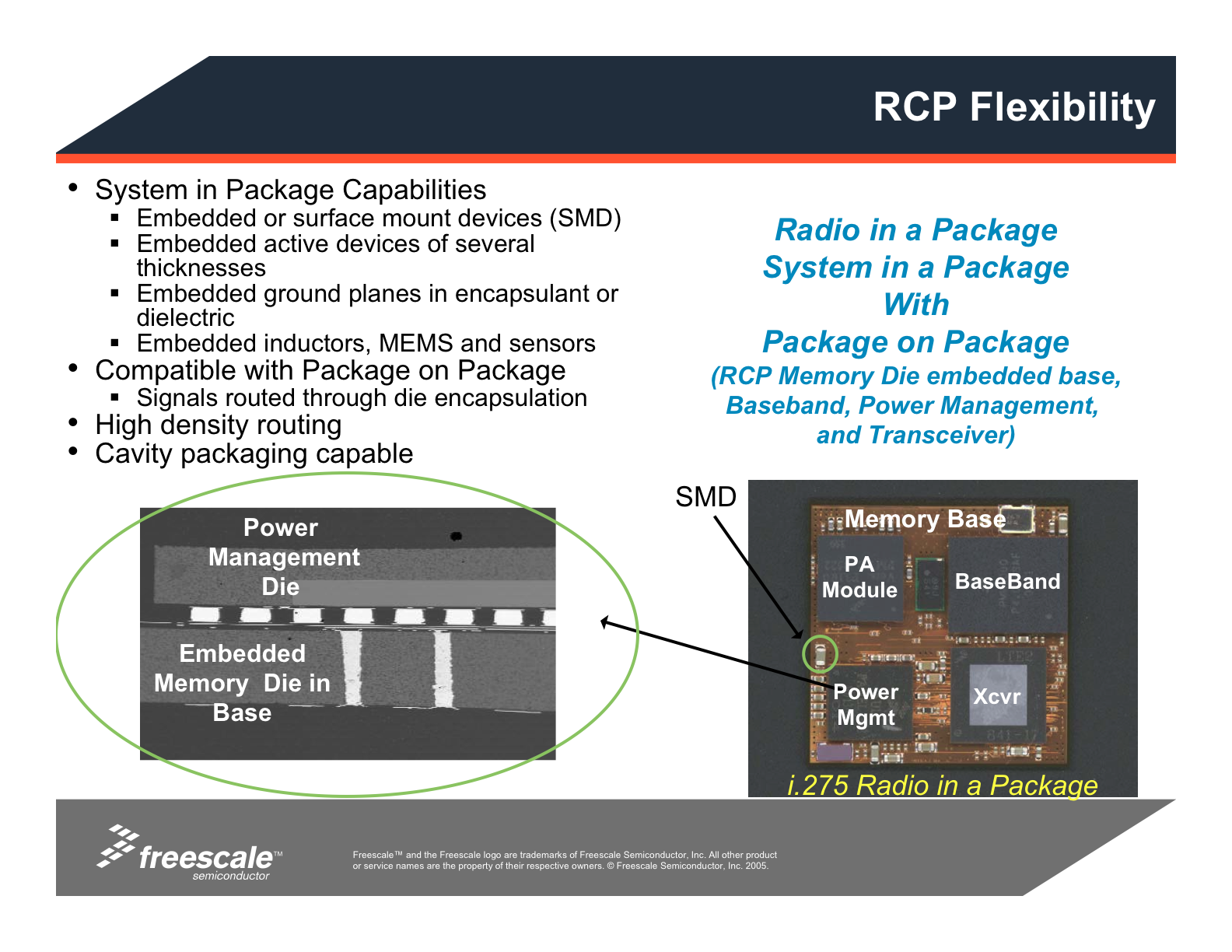 Freescale RCP Technology