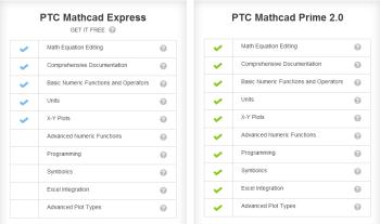 MathcadExpress