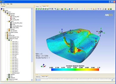 As-Manufactured Composite Material Characteristics in ANSYS