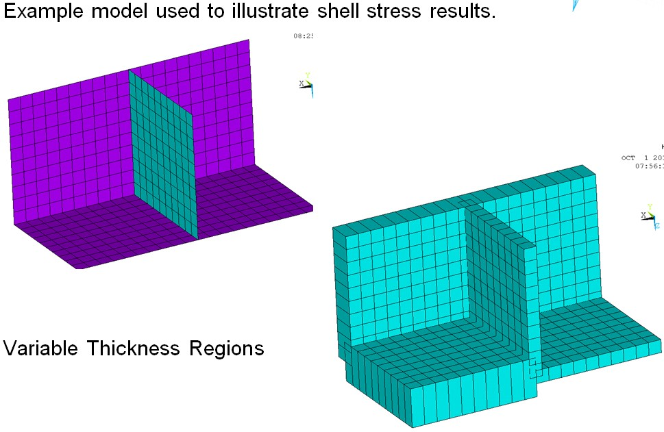 Fea Simulation How To Use Shell Element Results To