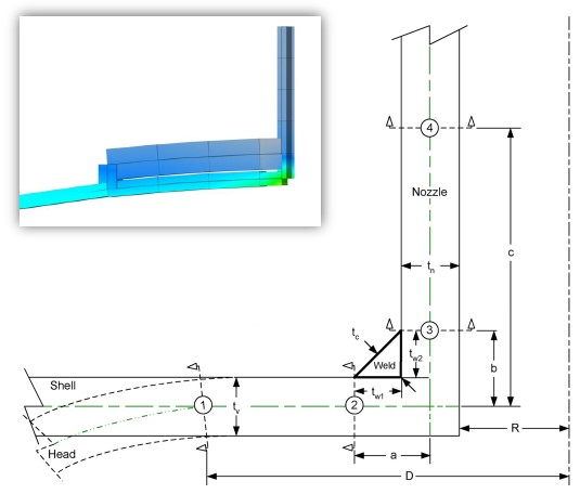 ASME Simulation Analysis for Pressure Vessels > ENGINEERING com