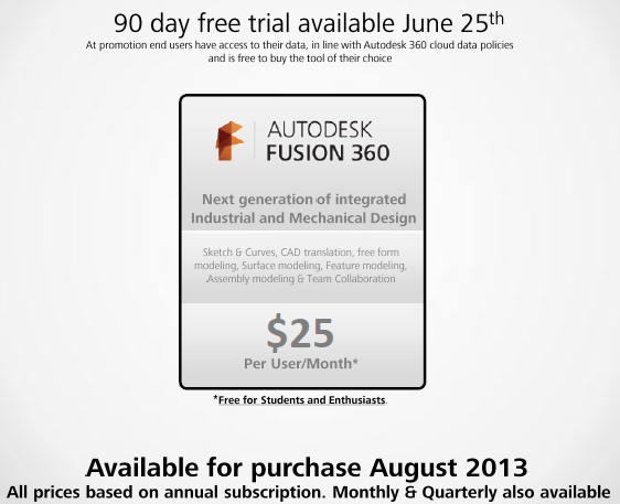Announcing Fusion 360 > ENGINEERING com