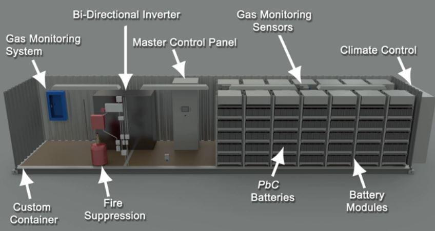 Powercube To Provide Storage For 9 Megawatt Solar Farm