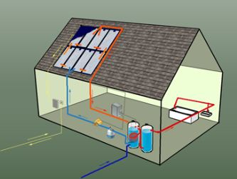 Photovoltaic Thermal System Achieves 86 Efficiency