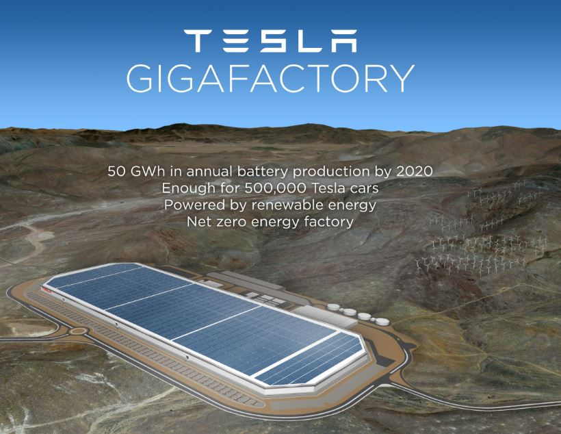 Can Tesla Power Its Gigafactory With Renewables Alone