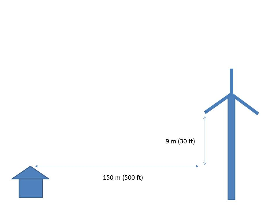 rooftop wind turbines are they worthwhile u003e engineering com rh engineering com