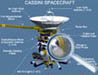 Cassini Spacecraft Schematic