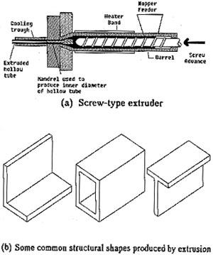 Injection Molding > ENGINEERING com