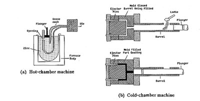 Water Source Heat Pump Operation Diagram in addition Diagram Of How Earth Orbits Sun also How Does A Steam Trap Work Diagram as well Fuse Box In Charger besides Car Wiring Diagrams Explained. on engine wiring diagram explained
