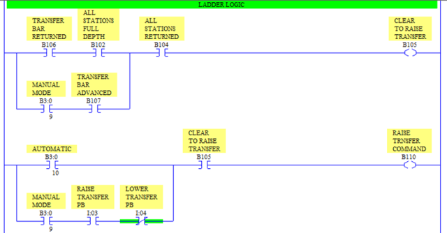 Engineering Com Programmable Logic Controllers The Evolution Of A Disruptive Technology