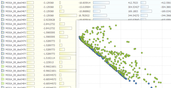 Plotting Pareto Frontier Solved Excel Help Forum