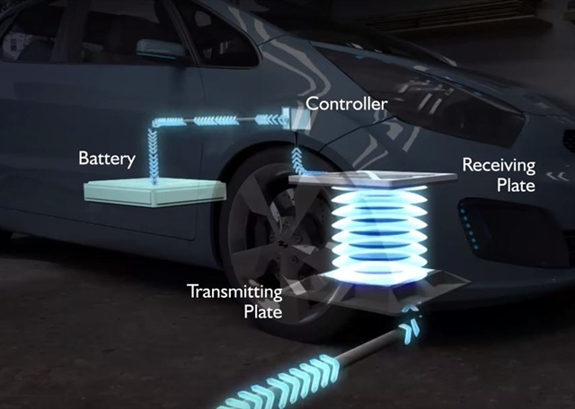 Fast Wireless Ev Charging Gt Engineering Com
