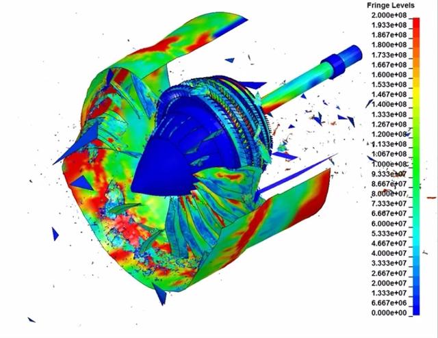 Картинки по запросу вычислительная гидродинамика что это