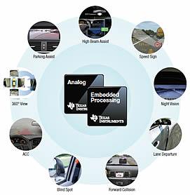 designing advanced driver assistance systems. Black Bedroom Furniture Sets. Home Design Ideas