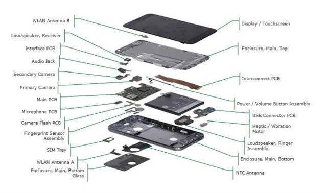 The Costs of Manufacturing the Google Pixel > ENGINEERING com