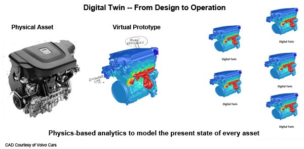 GE and ANSYS to Preside Over a Digital Twin and Internet of Things Marriage > ENGINEERING.com