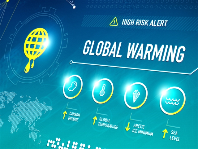 global warming pros and cons facts