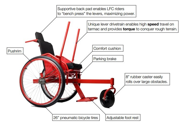 Leveraged Freedom Chair grit wheelchair wins patents for humanity award > engineering