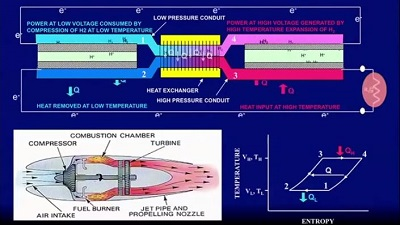 Heat Direct To Electric Energy A Moonshot Project