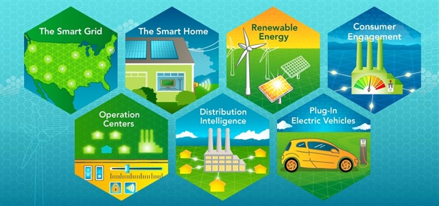 Technical Benefits Of Distributed Energy Generation