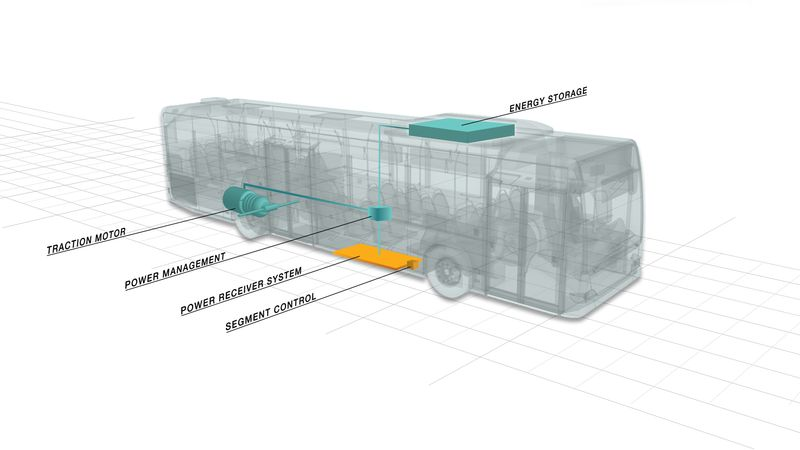 Electric Bus Picks Up Passengers And Energy